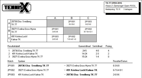 TK 77 Open 2015 DS
